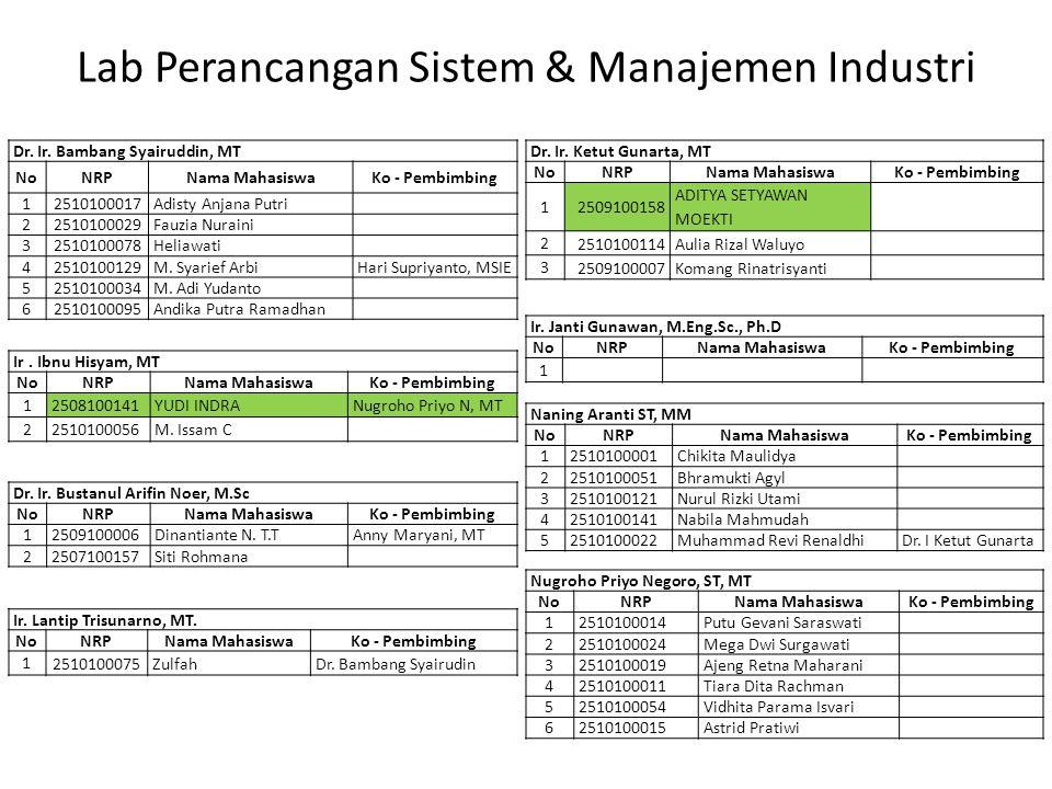 Lab Perancangan Sistem & Manajemen Industri Dr. Ir. Bambang Syairuddin, MT NoNRPNama MahasiswaKo - Pembimbing 12510100017Adisty Anjana Putri 225101000