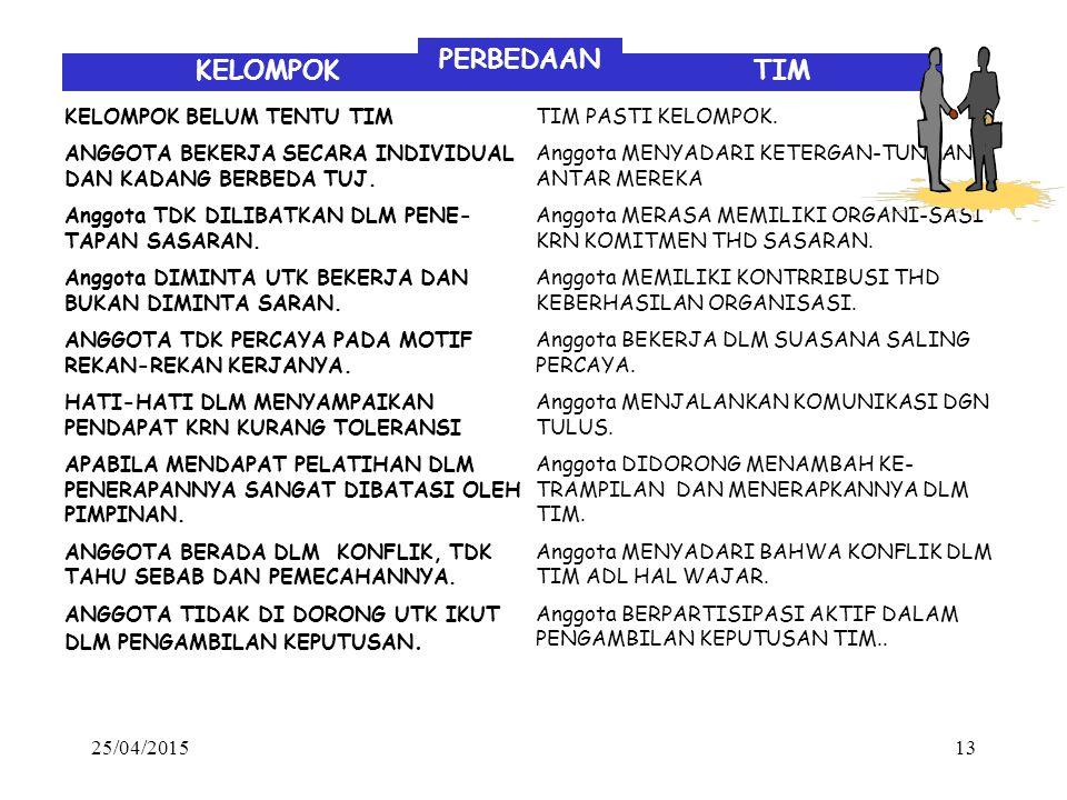 25/04/201512 MENGAPA PERLU DIBENTUK KELOMPOK DENGAN ADANYA KELOMPOK MAKA RISIKO PEKERJAAN DITANGGOTAUNG OLEH KELOMPOK.