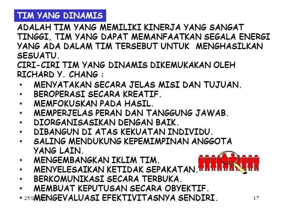25/04/201516 9.TIM DIHARGAI ATAS HASIL YANG SANGAT BAIK, DAN SETIAP Anggota DIPUJI ATAS KONTRIBUSI PRIBADINYA.