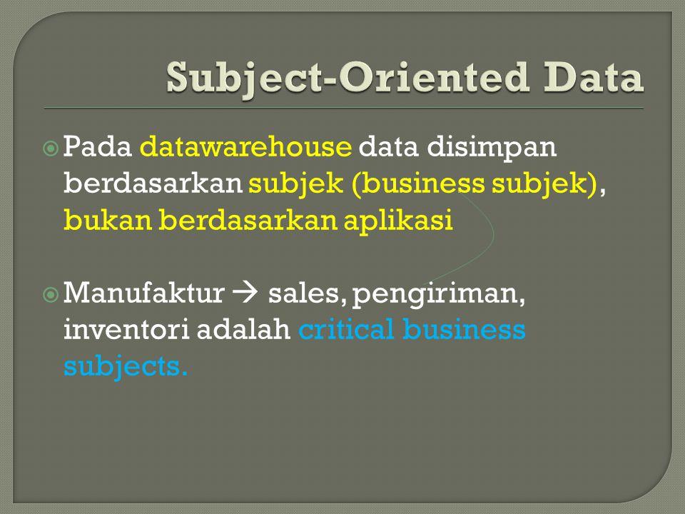  Pada datawarehouse data disimpan berdasarkan subjek (business subjek), bukan berdasarkan aplikasi  Manufaktur  sales, pengiriman, inventori adalah