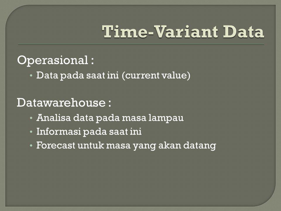 Operasional : Data pada saat ini (current value) Datawarehouse : Analisa data pada masa lampau Informasi pada saat ini Forecast untuk masa yang akan d