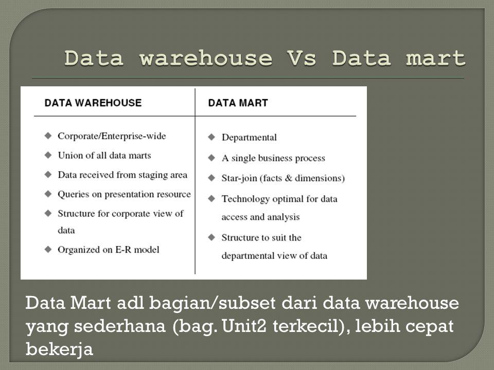 Data Mart adl bagian/subset dari data warehouse yang sederhana (bag. Unit2 terkecil), lebih cepat bekerja