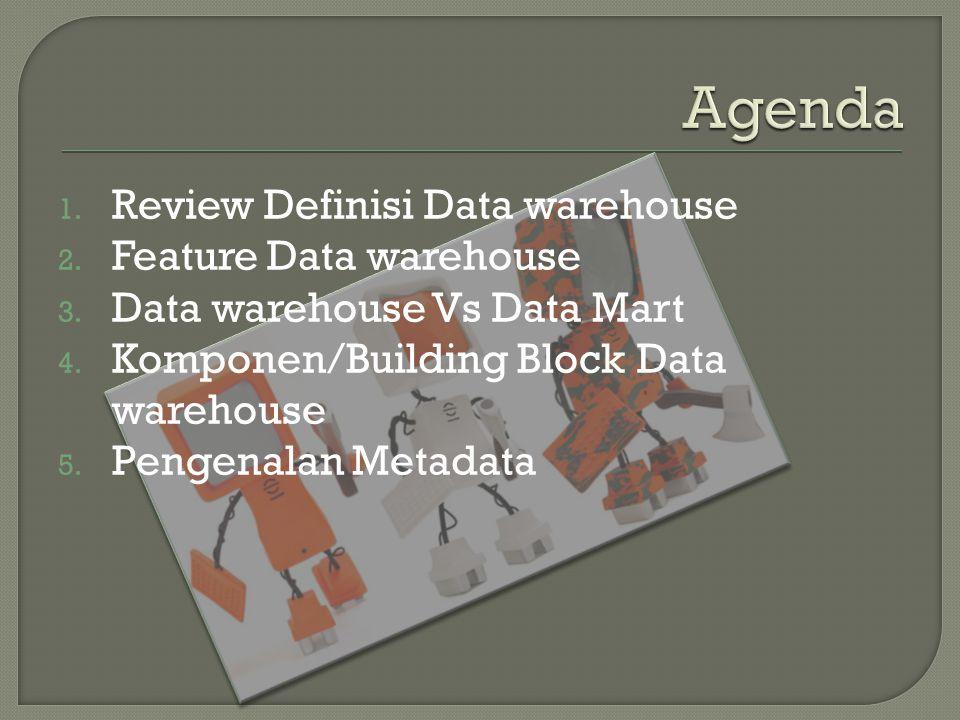 Source data :  Production Data  data operasional persh.