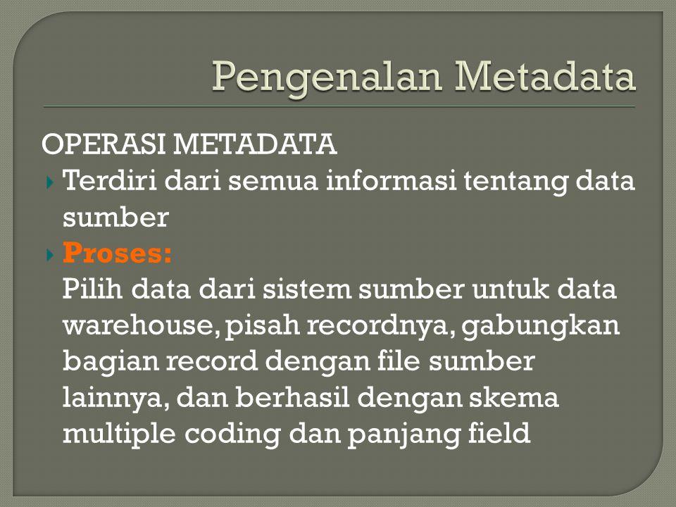 OPERASI METADATA Terdiri dari semua informasi tentang data sumber Proses: Pilih data dari sistem sumber untuk data warehouse, pisah recordnya, gabungk