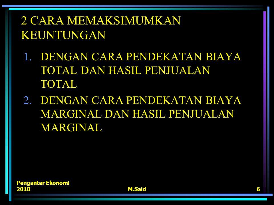 Pengantar Ekonomi 2010M.Said6 2 CARA MEMAKSIMUMKAN KEUNTUNGAN 1.DENGAN CARA PENDEKATAN BIAYA TOTAL DAN HASIL PENJUALAN TOTAL 2.DENGAN CARA PENDEKATAN