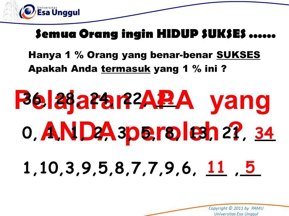 Copyright © 2011 by PAMU Universitas Esa Unggul Hanya 1 % Orang yang benar-benar SUKSES Apakah Anda termasuk yang 1 % ini .