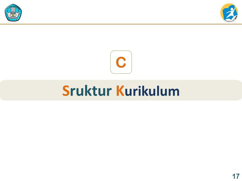 Sruktur K urikulum C 17