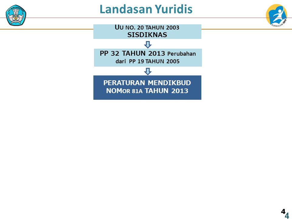 4 Landasan Yuridis 4 U U NO.