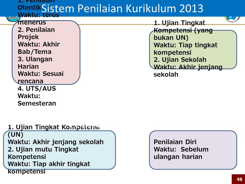 Sistem Penilaian Kurikulum 2013 1.