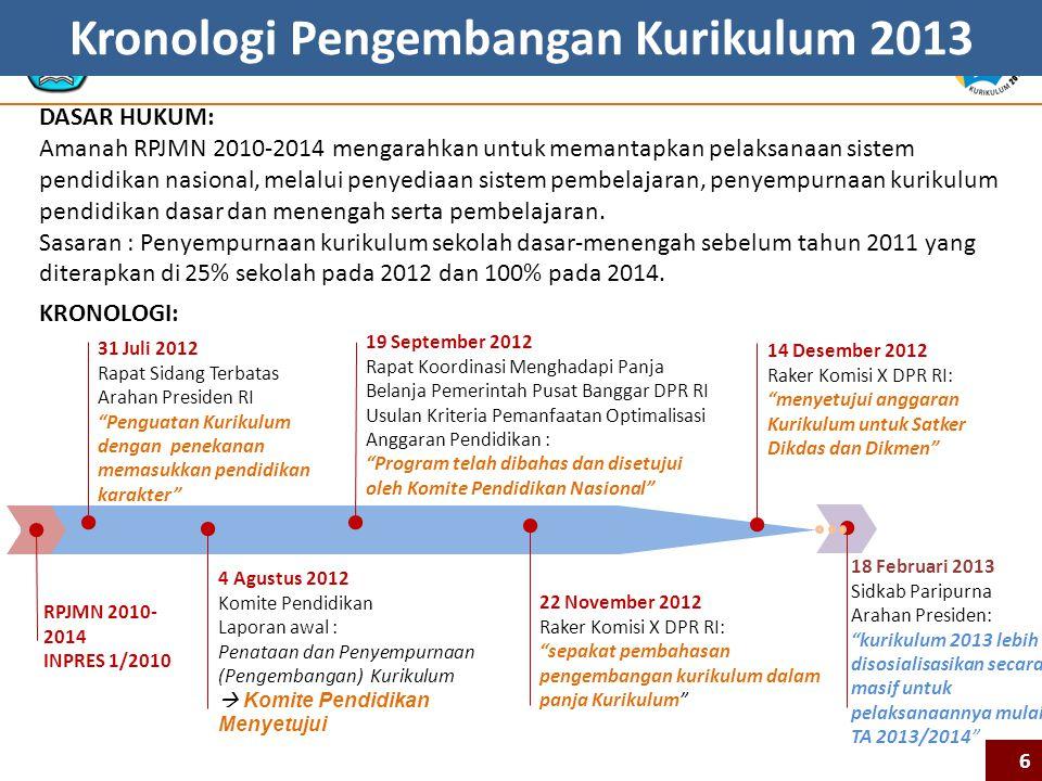 6 Kronologi Pengembangan Kurikulum 2013 DASAR HUKUM: Amanah RPJMN 2010-2014 mengarahkan untuk memantapkan pelaksanaan sistem pendidikan nasional, melalui penyediaan sistem pembelajaran, penyempurnaan kurikulum pendidikan dasar dan menengah serta pembelajaran.