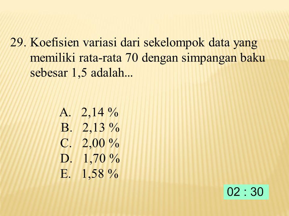 28. Perhatikan data berikut! Persentil ke-20 dari data di atas adalah…. A. 157,44C. 157,35 E. 157,15 B. 157,41D. 157,28 Tinggi (cm) Frekuensi 150 - 15