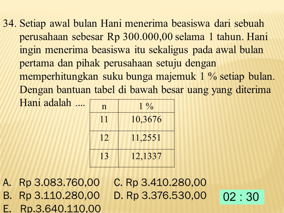 n12 % 20,7972 30,7118 40,6355 33. Ahmad menabung di sebuah bank dengan suku bunga majemuk 12 % setahun. Setelah 3 tahun jumlah uang Ahmad dan bunganya