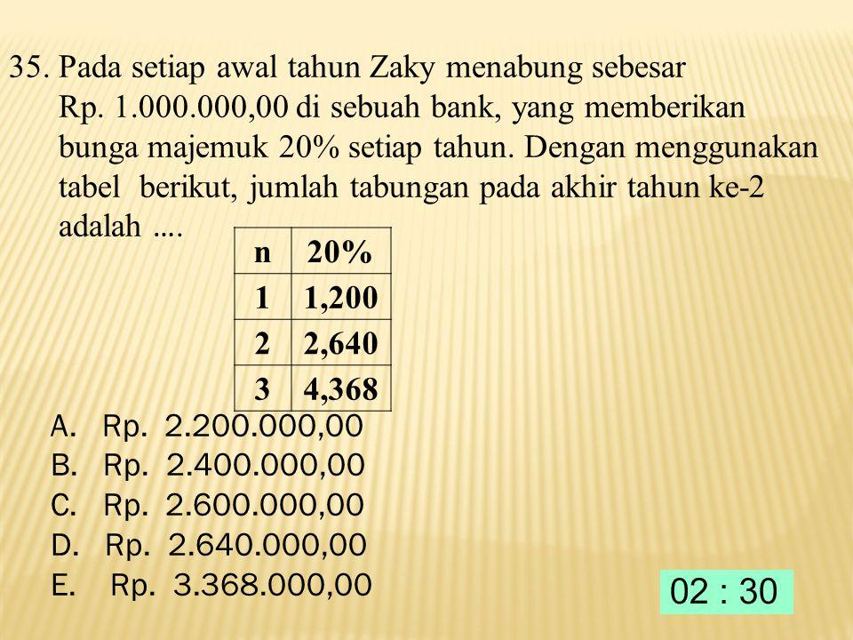 n1 % 1110,3676 1211,2551 1312,1337 34. Setiap awal bulan Hani menerima beasiswa dari sebuah perusahaan sebesar Rp 300.000,00 selama 1 tahun. Hani ingi