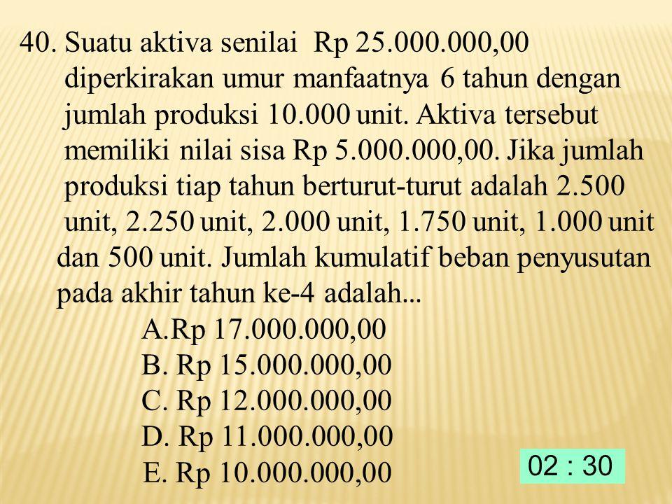 39. Harga beli suatu aktiva Rp. 15.000.000,00 yang diperkirakan nilai sisanya Rp 9.000.000,00. Setelah digunakan selama 4 tahun, dengan metode garis l