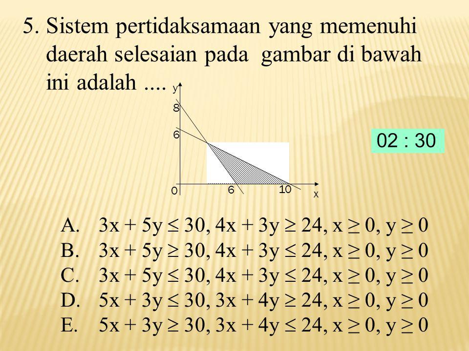 4. Himpunan selesaian pertidaksamaan kuadrat : 2x 2 – 5x – 3  0 adalah …. A.{x  x  ½ atau x  3} B. {x  x  -3 atau x  ½} C. {x  - ½  x  -3} D