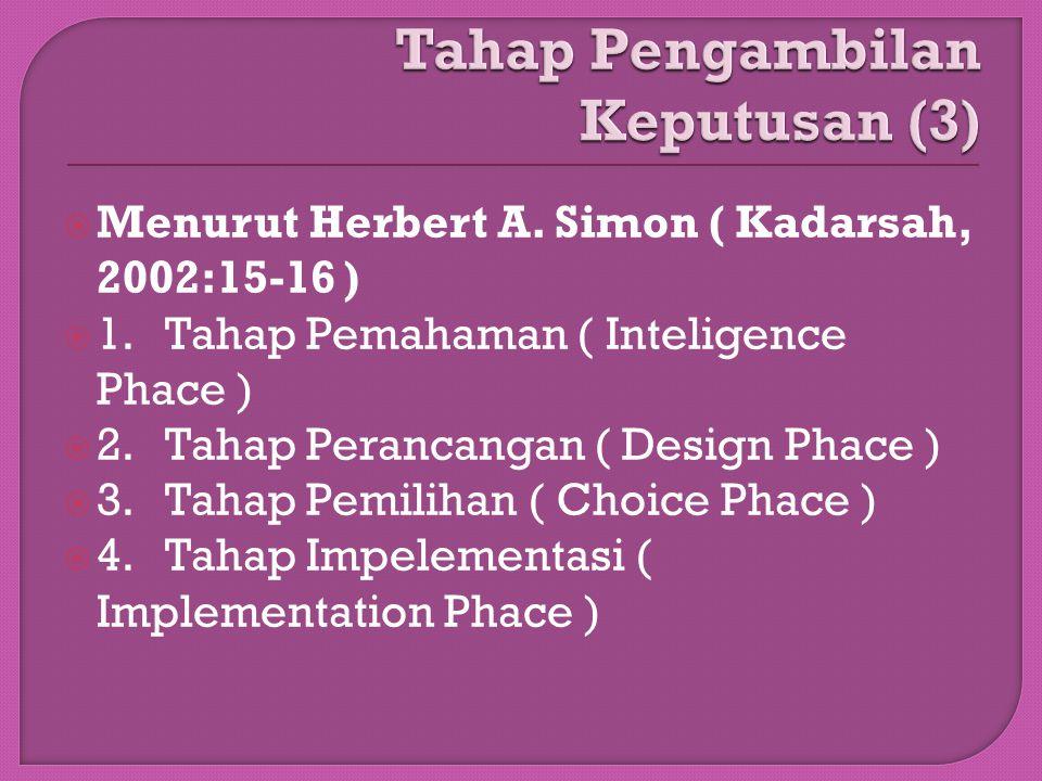  Menurut Herbert A. Simon ( Kadarsah, 2002:15-16 )  1.