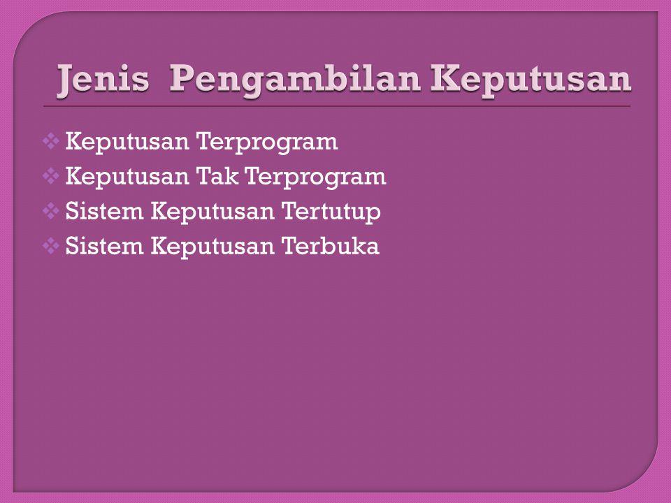  Keputusan Terprogram  Keputusan Tak Terprogram  Sistem Keputusan Tertutup  Sistem Keputusan Terbuka