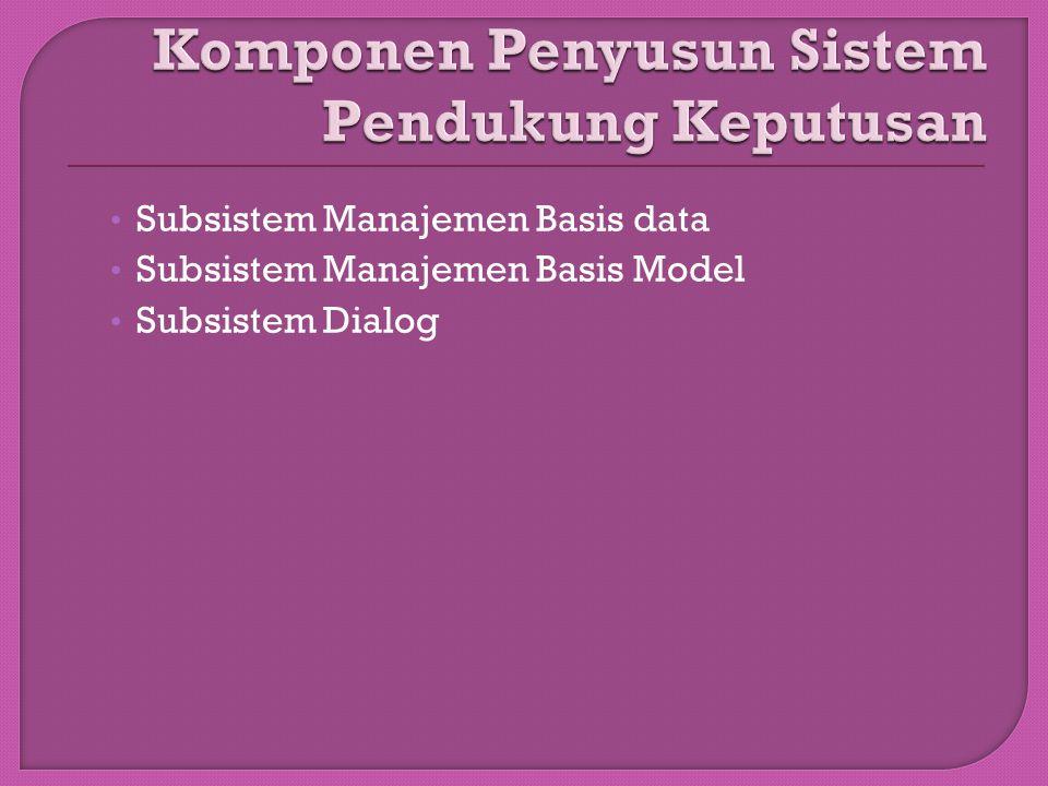 Subsistem Manajemen Basis data Subsistem Manajemen Basis Model Subsistem Dialog