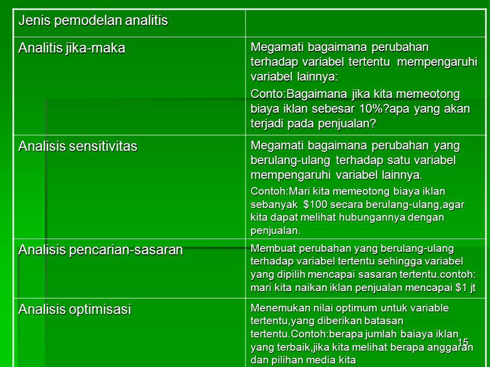 15 Jenis pemodelan analitis Analitis jika-maka Megamati bagaimana perubahan terhadap variabel tertentu mempengaruhi variabel lainnya: Conto:Bagaimana