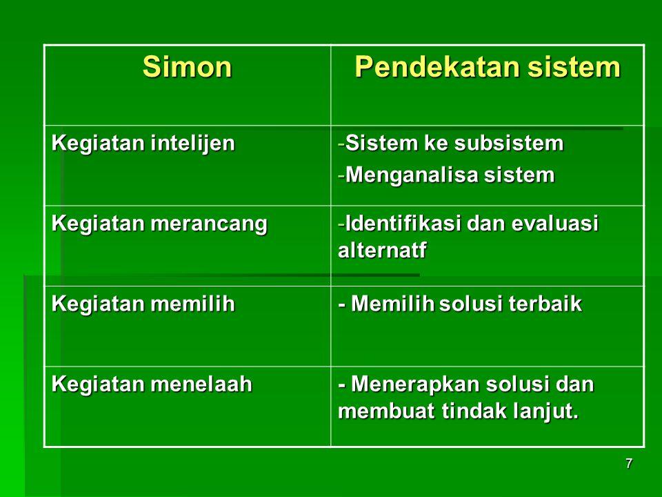 7 Simon Pendekatan sistem Kegiatan intelijen -Sistem ke subsistem -Menganalisa sistem Kegiatan merancang -Identifikasi dan evaluasi alternatf Kegiatan