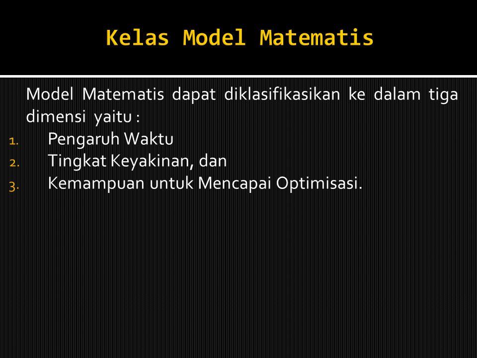 Model adalah abstraksi dari sesuatu. Model mewakili suatu objek atau aktivitas yang disebut entitas (entity). Manajer menggunakan model untuk mewakili