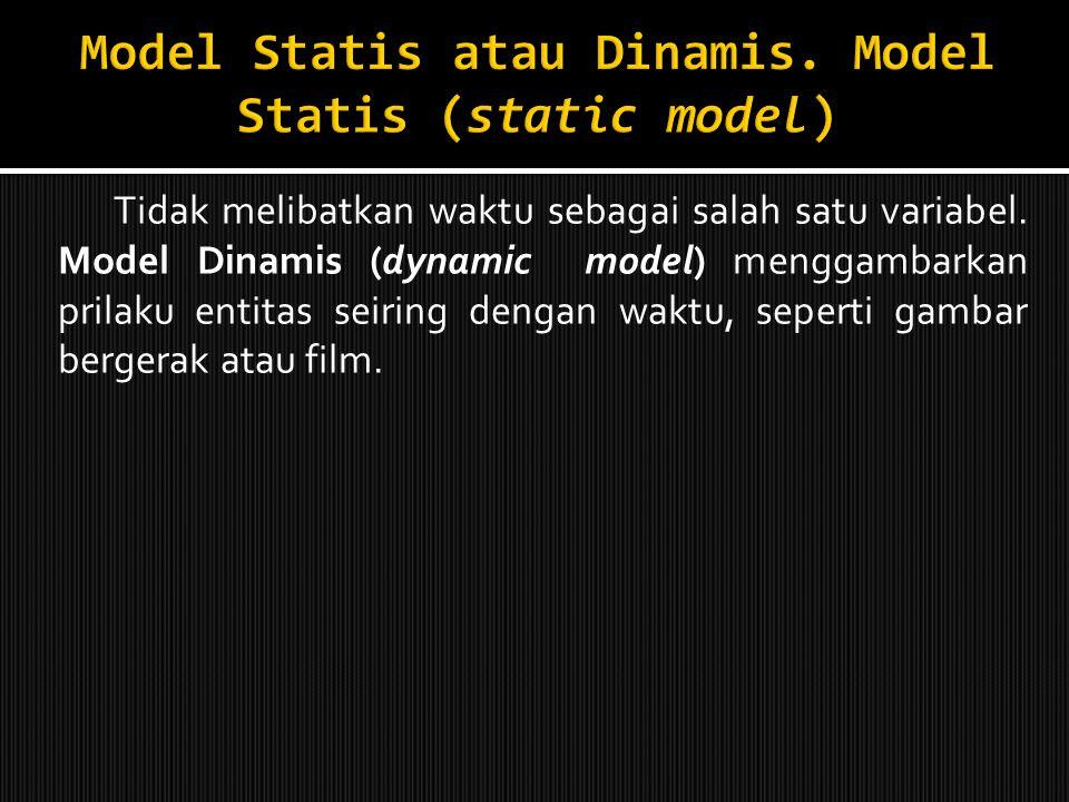 Model Matematis dapat diklasifikasikan ke dalam tiga dimensi yaitu : 1. Pengaruh Waktu 2. Tingkat Keyakinan, dan 3. Kemampuan untuk Mencapai Optimisas