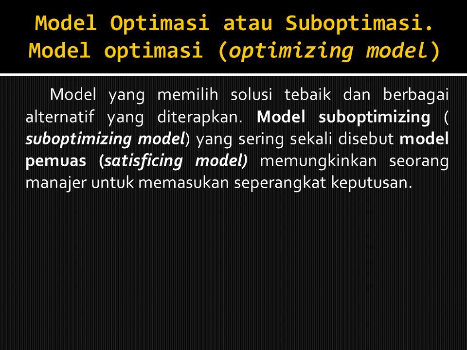 Model yang melibatkan probabilitas disebut model probabilitas (probability model). Jika tidak maka model tersebut adalah model deterministik (determin