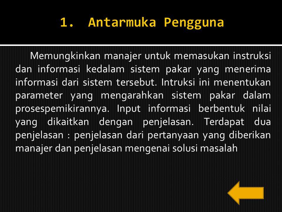 Sistem pakar tediri dari empat bagian utama antara lain : 1. Antarmuka Pengguna Antarmuka Pengguna 2. Basis Pengetahuan (knowledge basis) Basis Penget