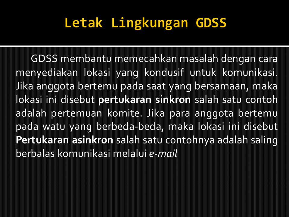 """ Konsep GDSS Sistem pendukung pengambilan keputusan kelompok (group decision support system GDSS) adalah """"sistem berbasis komputer yang membantu seke"""