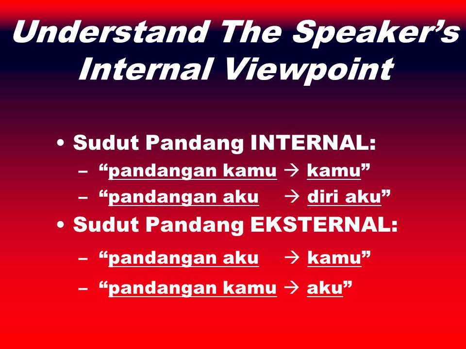 INTERNAL Viewpoint Jika saya merespon secara eksternal menurut pandangan saya, maka saya berada diluar internal viewpont kamu Jika saya merespon kamu dengan melihat dari sudut pandang kamu, maka saya berada didalam internal viewpoint kamu.