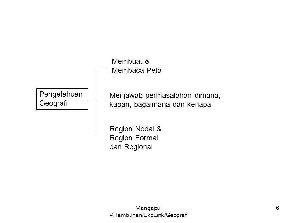 Mangapul P.Tambunan/EkoLink/Geografi 6 Pengetahuan Geografi Membuat & Membaca Peta Region Nodal & Region Formal dan Regional Menjawab permasalahan dimana, kapan, bagaimana dan kenapa