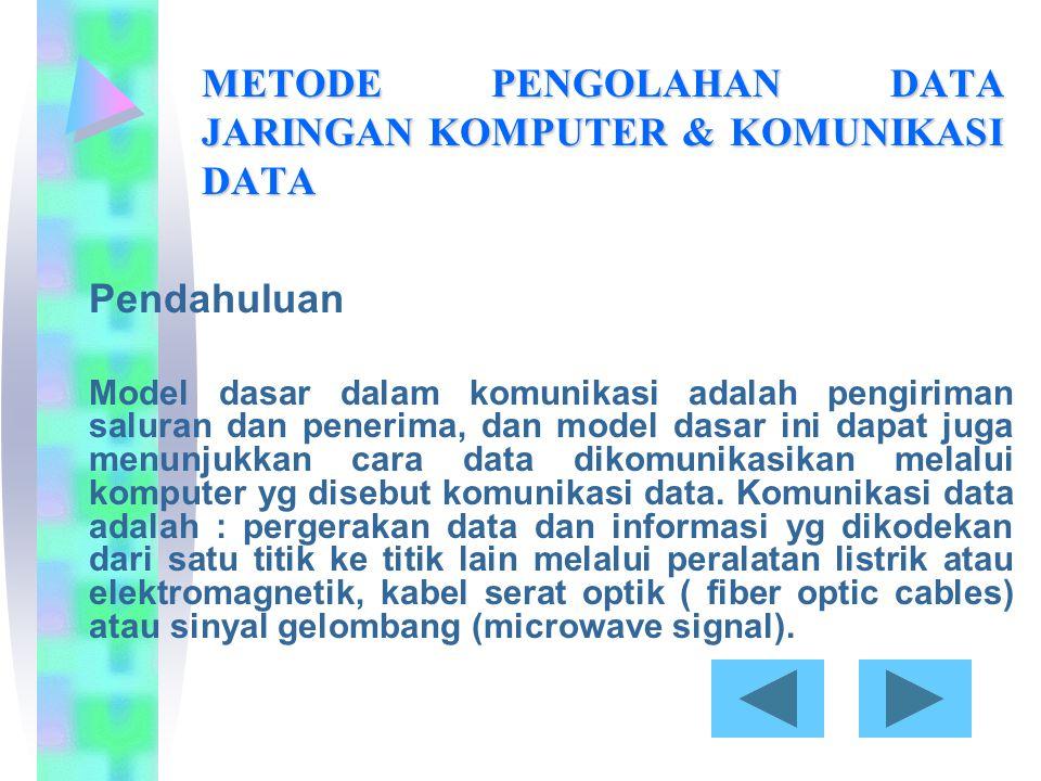 Jenis-Jenis Jaringan  Jaringan luas ( wan)  Jaringan setempat (Lan)  Jaringan Metropolitan ( man)  Jaringan tanpa kabel Perangkat Keras Komunikasi  Terminal  Terminal keyboard  Telepon tombol  Terminal titik penjualan  Terminal pengumpulan data  Terminal khusus