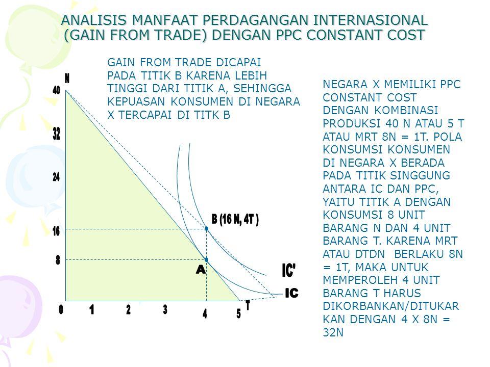 INDEFFERENCE CURVE (IC) DAN PPC INCREASING COST 4N/1T 6N/1T 8N/1T 10N/1T 12N/1T 012345012345 40 32 24 16 8 0 MRT TN PRODUKSI