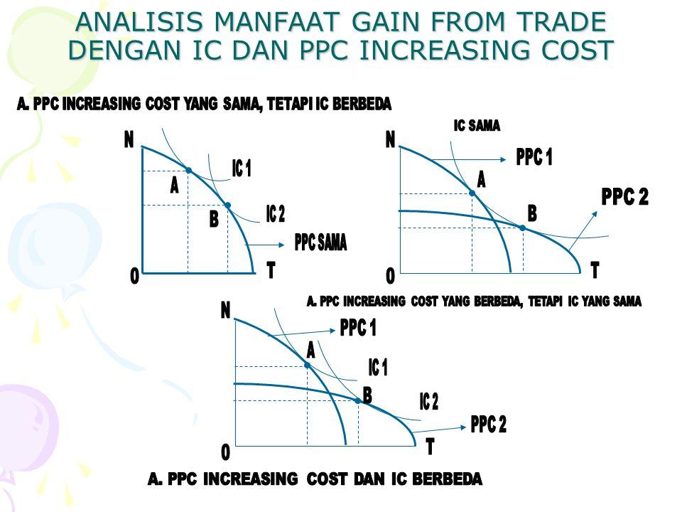 ANALISIS MANFAAT GAIN FROM TRADE DENGAN IC DAN PPC INCREASING COST