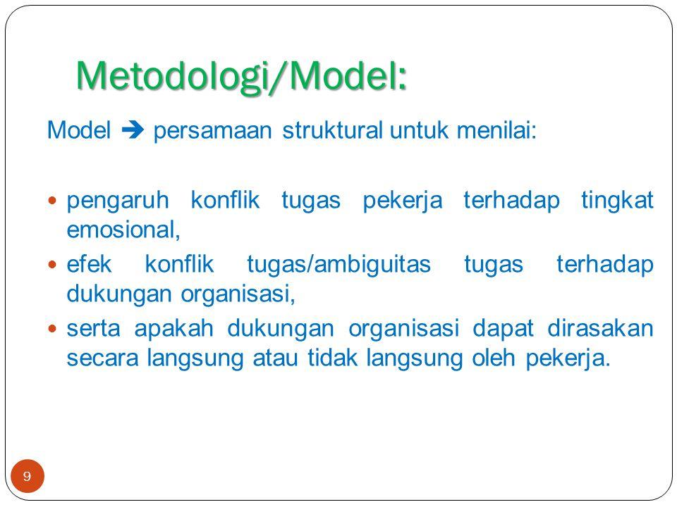 Metodologi/Model: Model  persamaan struktural untuk menilai: pengaruh konflik tugas pekerja terhadap tingkat emosional, efek konflik tugas/ambiguitas tugas terhadap dukungan organisasi, serta apakah dukungan organisasi dapat dirasakan secara langsung atau tidak langsung oleh pekerja.