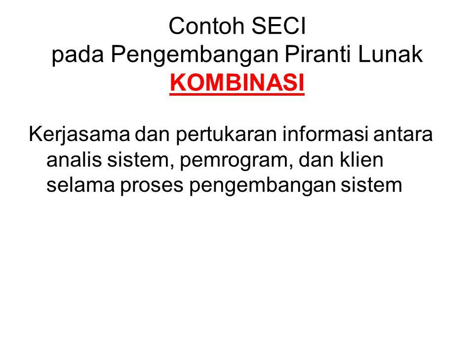 Contoh SECI pada Pengembangan Piranti Lunak KOMBINASI Kerjasama dan pertukaran informasi antara analis sistem, pemrogram, dan klien selama proses pengembangan sistem