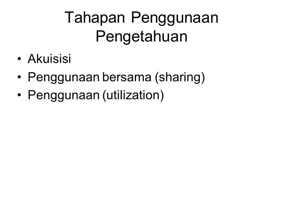 Tahapan Penggunaan Pengetahuan Akuisisi Penggunaan bersama (sharing) Penggunaan (utilization)