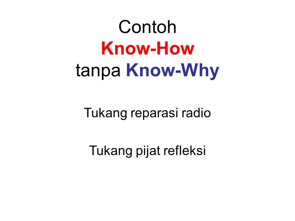 Contoh Know-How tanpa Know-Why Tukang reparasi radio Tukang pijat refleksi