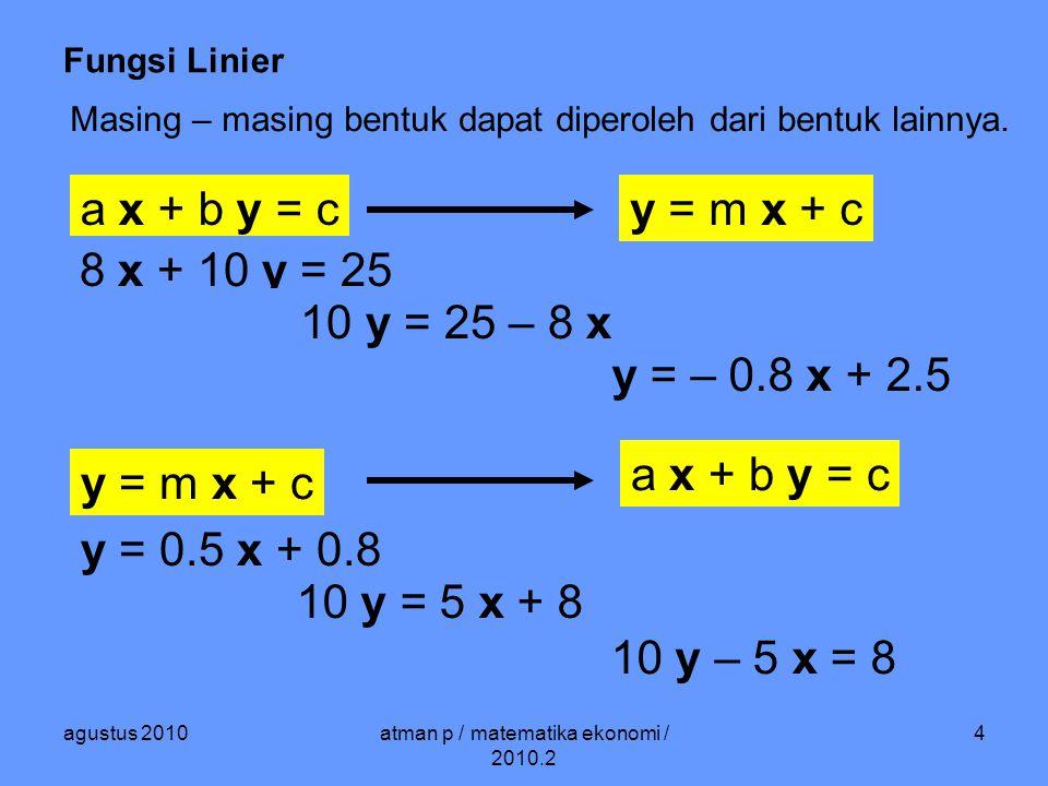 agustus 2010atman p / matematika ekonomi / 2010.2 5 Fungsi Linier Ciri – ciri Fungsi Linier secara analitis y = 5 x + 10 xy 1 y = 5 (1) + 10 = 15 2 y = 5 (2) + 10 = 20 3 y = 5 (3) + 10 = 25 4 y = 5 (4) + 10 = 30 + 1 + 5 Disebut linier karena perubahan y yang selalu sama