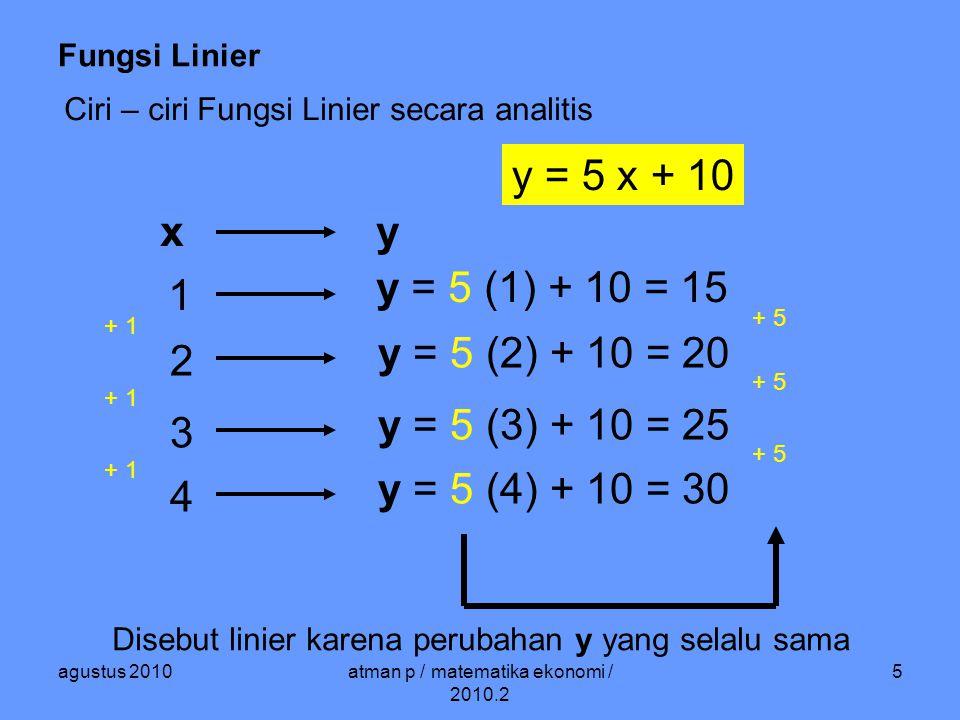agustus 2010atman p / matematika ekonomi / 2010.2 6 Fungsi Linier Ciri – ciri Fungsi Linier secara grafis y = 5 x + 10 0 1 2 3 4 5 10 15 20 25 30 +1 +5 Cobalah tunjukkan ciri secara analitis dan grafis fungsi linier berikut: y = – 8 x + 10 Apakah kesimpulan Saudara?