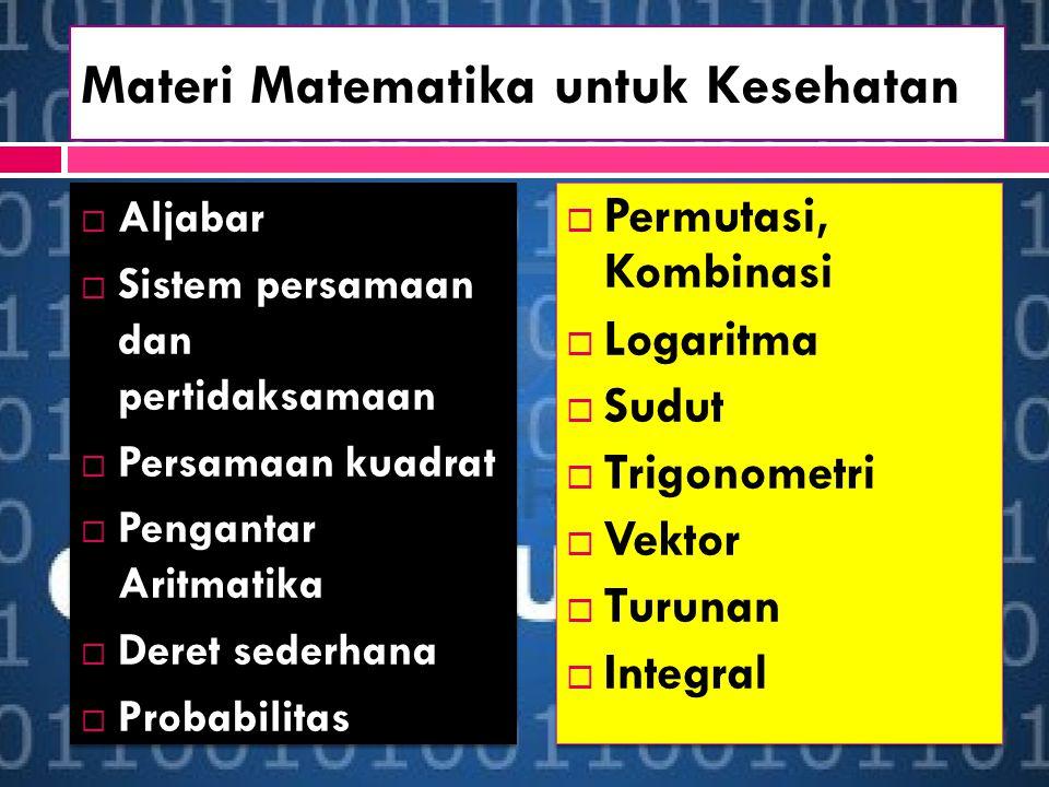 Materi Matematika untuk Kesehatan  Aljabar  Sistem persamaan dan pertidaksamaan  Persamaan kuadrat  Pengantar Aritmatika  Deret sederhana  Proba