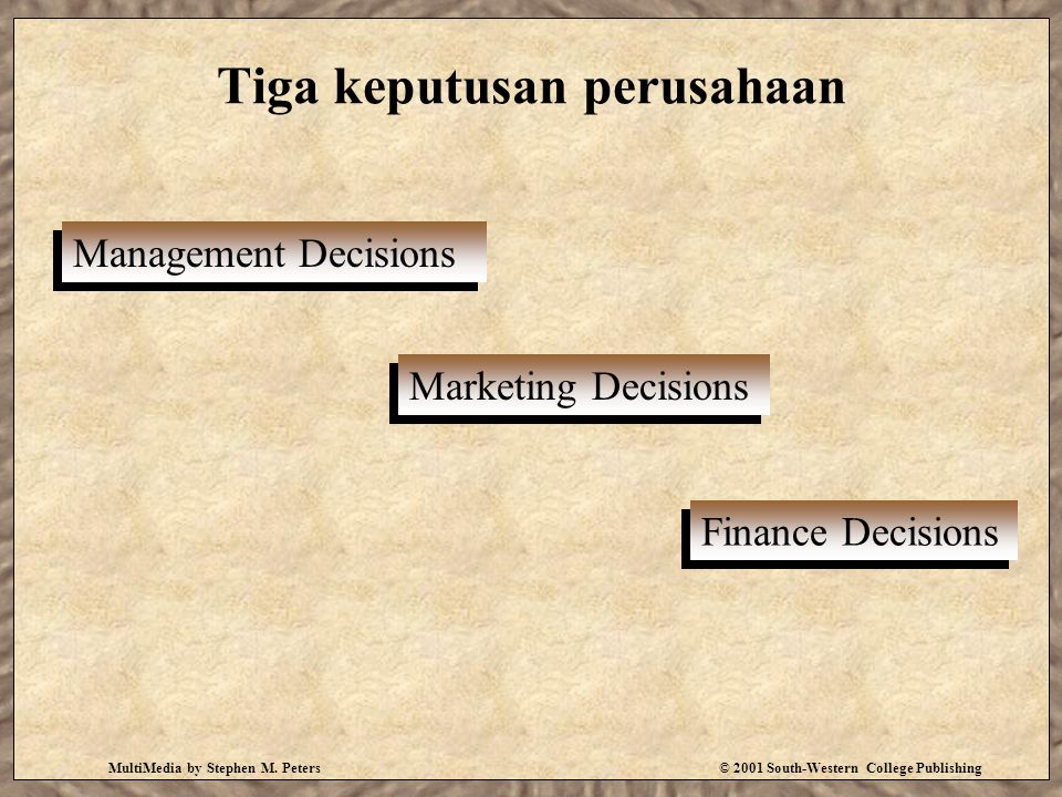 MultiMedia by Stephen M. Peters© 2001 South-Western College Publishing Tiga keputusan perusahaan Management Decisions Marketing Decisions Finance Deci