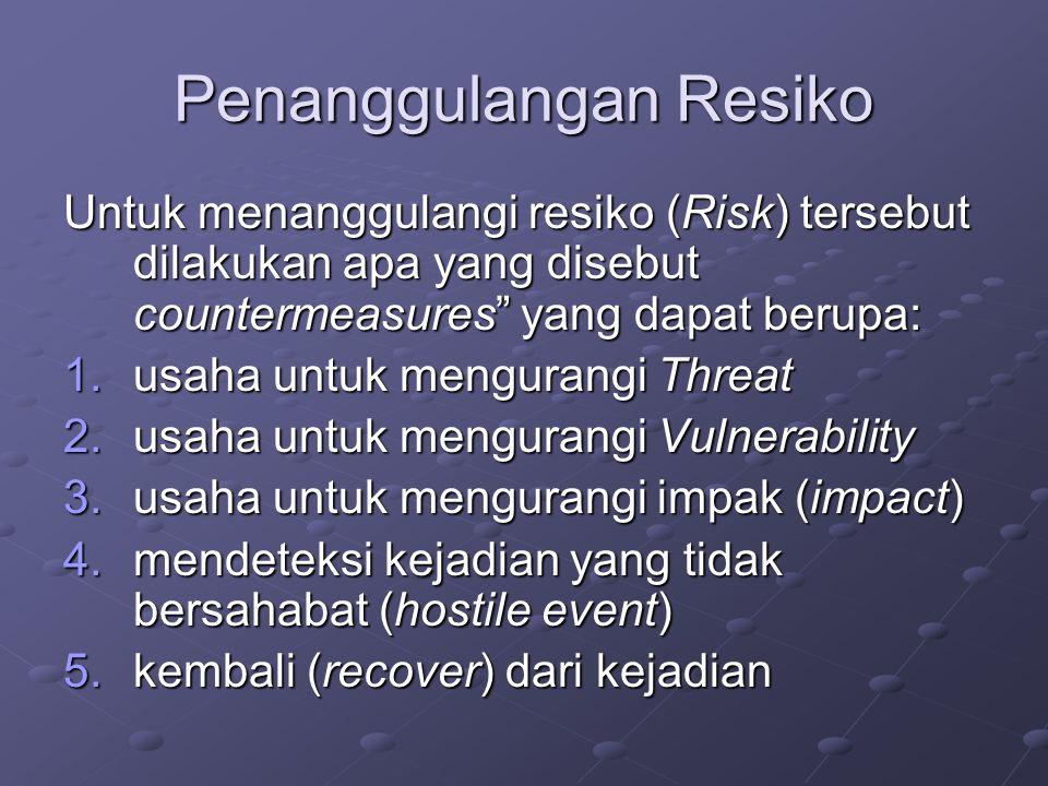 """Penanggulangan Resiko Untuk menanggulangi resiko (Risk) tersebut dilakukan apa yang disebut countermeasures"""" yang dapat berupa: 1.usaha untuk menguran"""