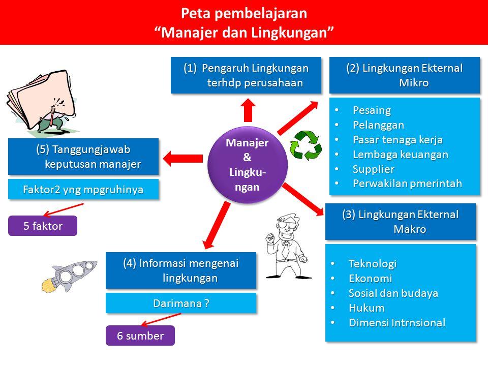 Manajer dan Lingkungan Manajer dan Lingkungan Eko Fitrianto e.fitrianto@ymail.com | @fitrianto2001
