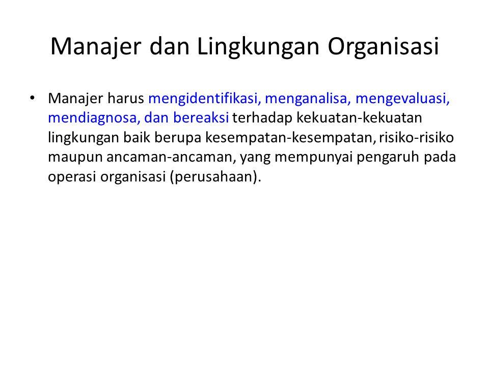 """Peta pembelajaran """"Manajer dan Lingkungan"""" Manajer & Lingku- ngan Manajer & Lingku- ngan (1)Pengaruh Lingkungan terhdp perusahaan (2) Lingkungan Ekter"""