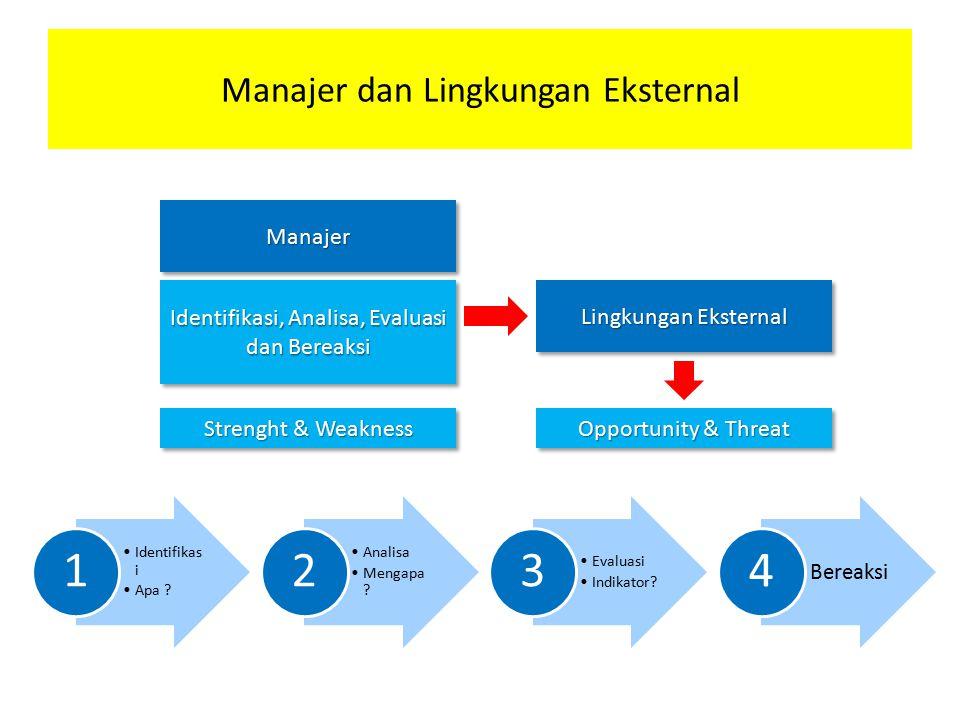 Manajer dan Lingkungan Organisasi Manajer harus mengidentifikasi, menganalisa, mengevaluasi, mendiagnosa, dan bereaksi terhadap kekuatan-kekuatan ling