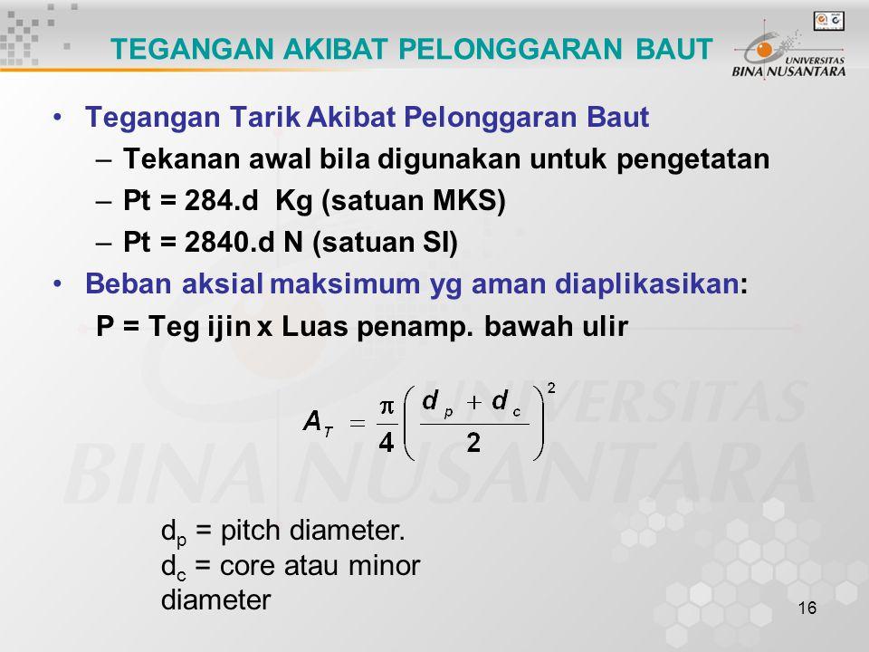 16 Tegangan Tarik Akibat Pelonggaran Baut –Tekanan awal bila digunakan untuk pengetatan –Pt = 284.d Kg (satuan MKS) –Pt = 2840.d N (satuan SI) Beban a