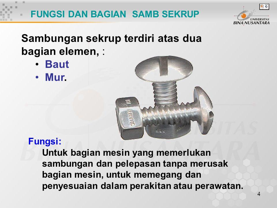 4 Sambungan sekrup terdiri atas dua bagian elemen, : Baut Mur. Fungsi: Untuk bagian mesin yang memerlukan sambungan dan pelepasan tanpa merusak bagian