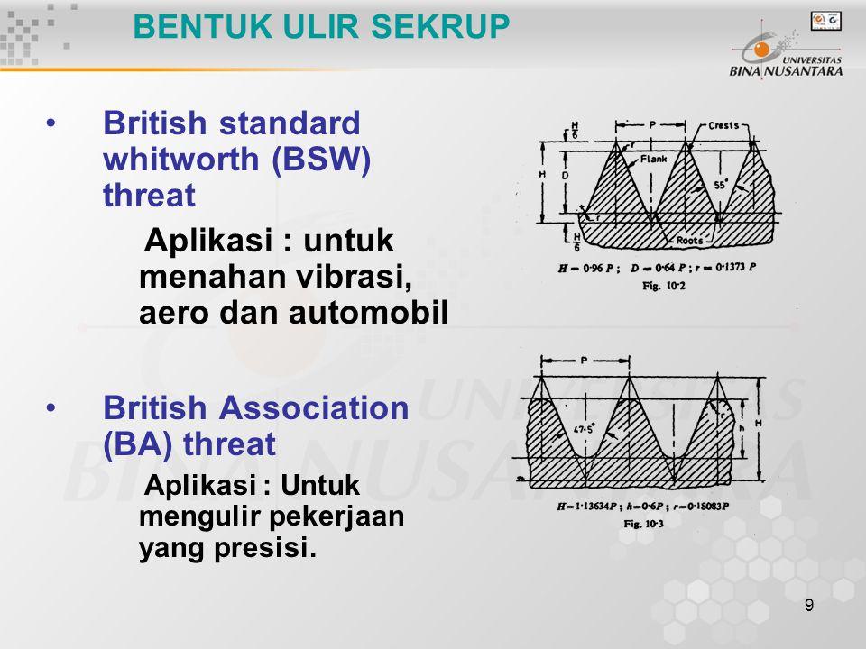9 BENTUK ULIR SEKRUP British standard whitworth (BSW) threat Aplikasi : untuk menahan vibrasi, aero dan automobil British Association (BA) threat Apli
