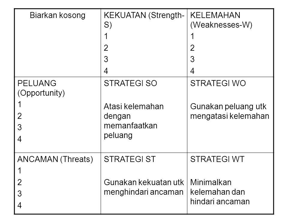 Biarkan kosongKEKUATAN (Strength- S) 1 2 3 4 KELEMAHAN (Weaknesses-W) 1 2 3 4 PELUANG (Opportunity) 1 2 3 4 STRATEGI SO Atasi kelemahan dengan memanfa